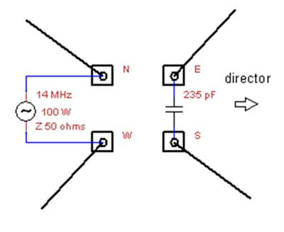 fig 1 top view of the 2-element inverted v   the example geographic  directions of wires are denoted with n, e, s, w  the direction of the  radiation